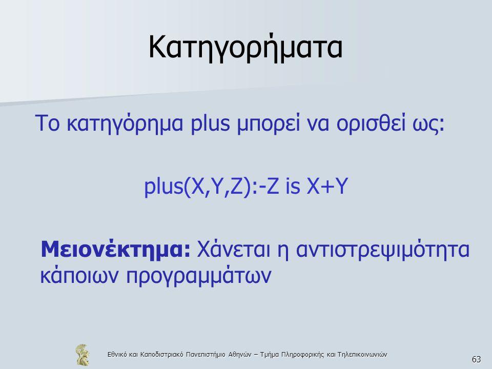 Εθνικό και Καποδιστριακό Πανεπιστήμιο Αθηνών – Τμήμα Πληροφορικής και Τηλεπικοινωνιών 63 Κατηγορήματα Το κατηγόρημα plus μπορεί να ορισθεί ως: plus(X,Y,Z):-Z is X+Y Μειονέκτημα: Χάνεται η αντιστρεψιμότητα κάποιων προγραμμάτων