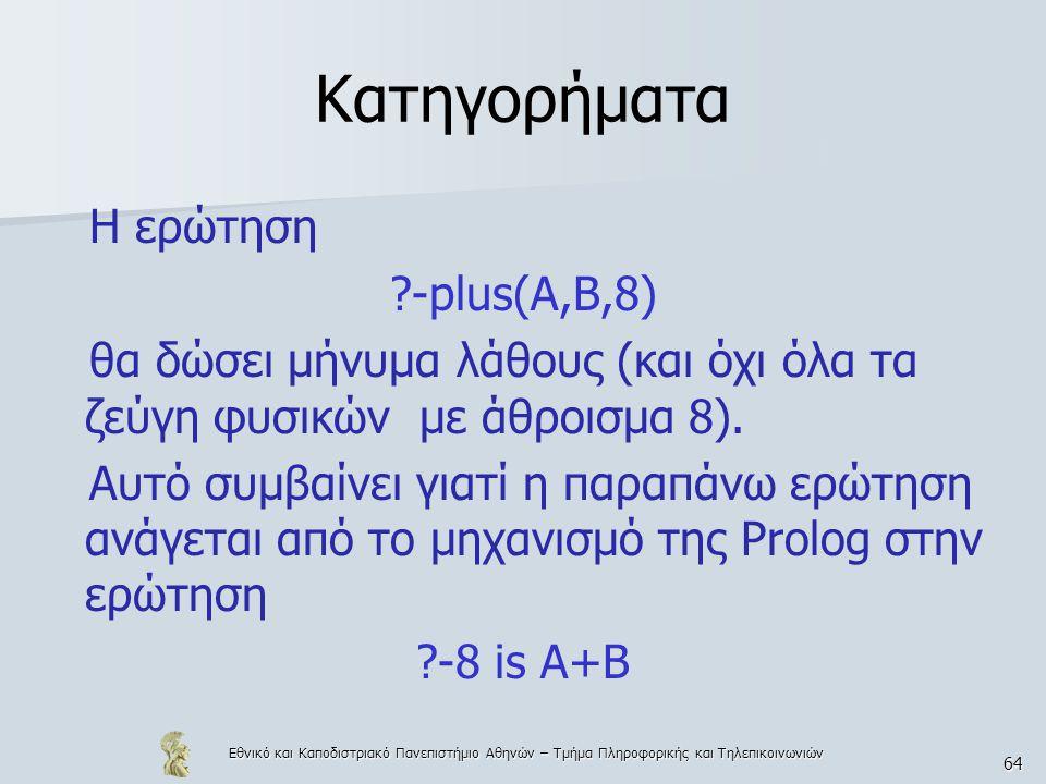Εθνικό και Καποδιστριακό Πανεπιστήμιο Αθηνών – Τμήμα Πληροφορικής και Τηλεπικοινωνιών 64 Κατηγορήματα Η ερώτηση ?-plus(A,B,8) θα δώσει μήνυμα λάθους (και όχι όλα τα ζεύγη φυσικών με άθροισμα 8).