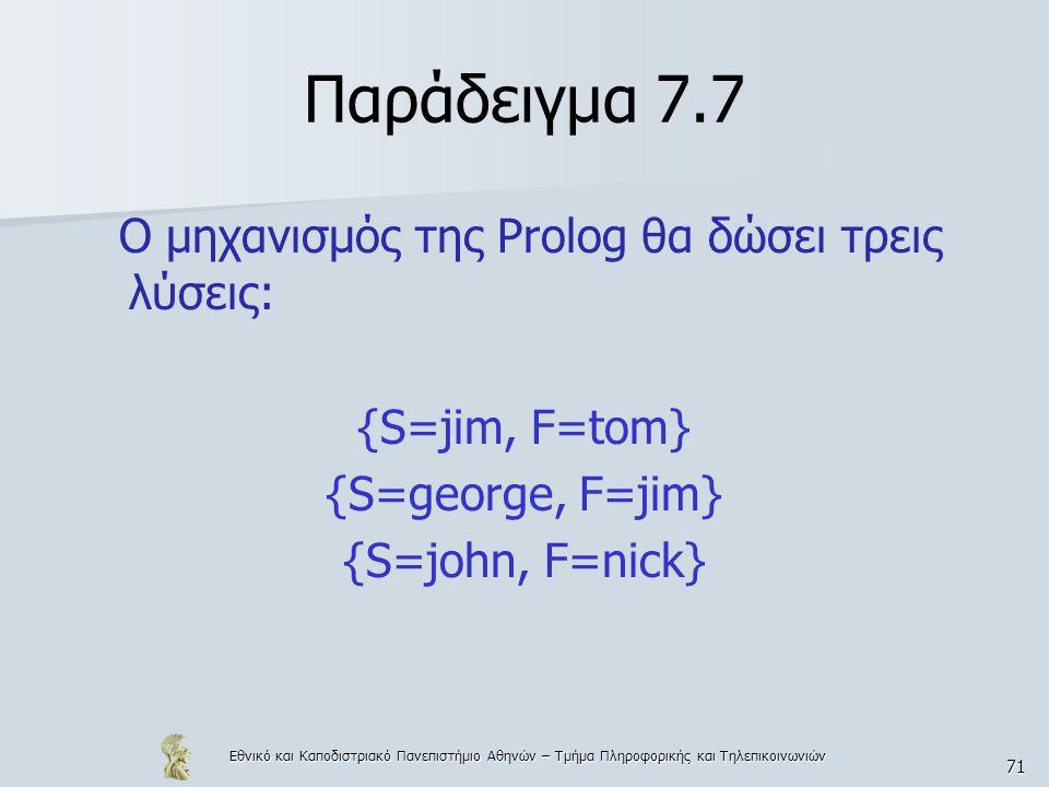 Εθνικό και Καποδιστριακό Πανεπιστήμιο Αθηνών – Τμήμα Πληροφορικής και Τηλεπικοινωνιών 71 Παράδειγμα 7.7 Ο μηχανισμός της Prolog θα δώσει τρεις λύσεις: {S=jim, F=tom} {S=george, F=jim} {S=john, F=nick}