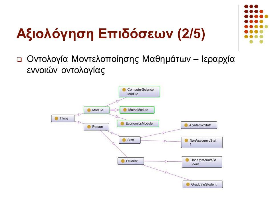 Αξιολόγηση Επιδόσεων (2/5)  Οντολογία Μοντελοποίησης Μαθημάτων – Ιεραρχία εννοιών οντολογίας