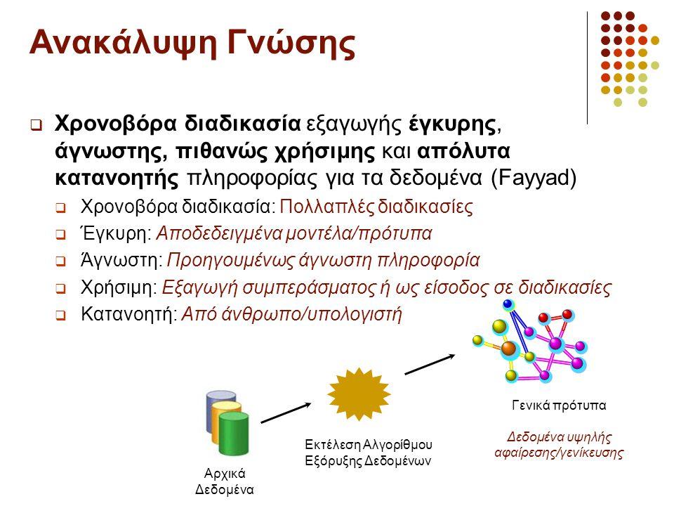 Ανακάλυψη Γνώσης  Χρονοβόρα διαδικασία εξαγωγής έγκυρης, άγνωστης, πιθανώς χρήσιμης και απόλυτα κατανοητής πληροφορίας για τα δεδομένα (Fayyad)  Χρονοβόρα διαδικασία: Πολλαπλές διαδικασίες  Έγκυρη: Αποδεδειγμένα μοντέλα/πρότυπα  Άγνωστη: Προηγουμένως άγνωστη πληροφορία  Χρήσιμη: Εξαγωγή συμπεράσματος ή ως είσοδος σε διαδικασίες  Κατανοητή: Από άνθρωπο/υπολογιστή Αρχικά Δεδομένα Εκτέλεση Αλγορίθμου Εξόρυξης Δεδομένων Γενικά πρότυπα Δεδομένα υψηλής αφαίρεσης/γενίκευσης