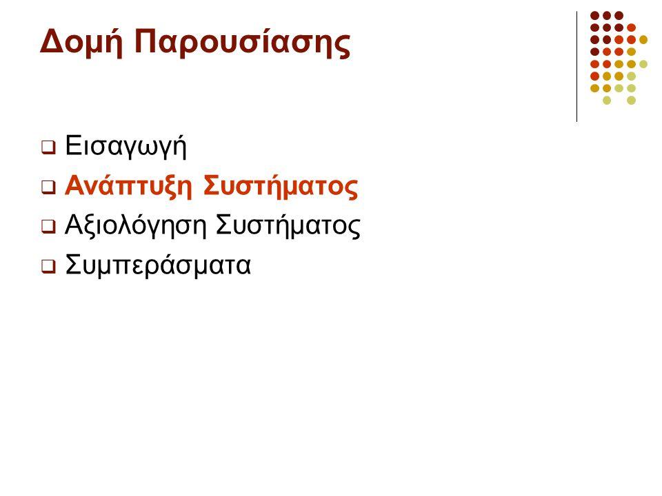 Δομή Παρουσίασης  Εισαγωγή  Ανάπτυξη Συστήματος  Αξιολόγηση Συστήματος  Συμπεράσματα