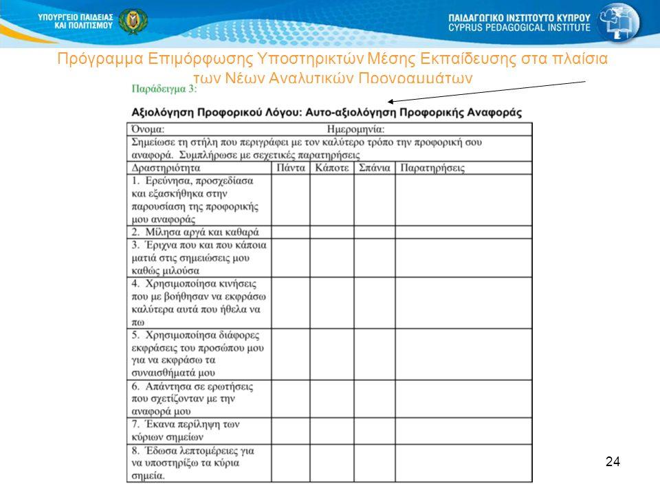 24 Πρόγραμμα Επιμόρφωσης Υποστηρικτών Μέσης Εκπαίδευσης στα πλαίσια των Νέων Αναλυτικών Προγραμμάτων