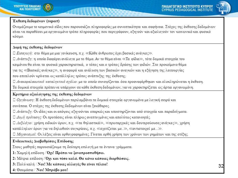 32 Έκθεση δεδομένων (report) Ονομάζουμε το κειμενικό είδος που παρουσιάζει πληροφορίες με συνοπτικότητα και σαφήνεια. Στόχος της έκθεσης δεδομένων είν