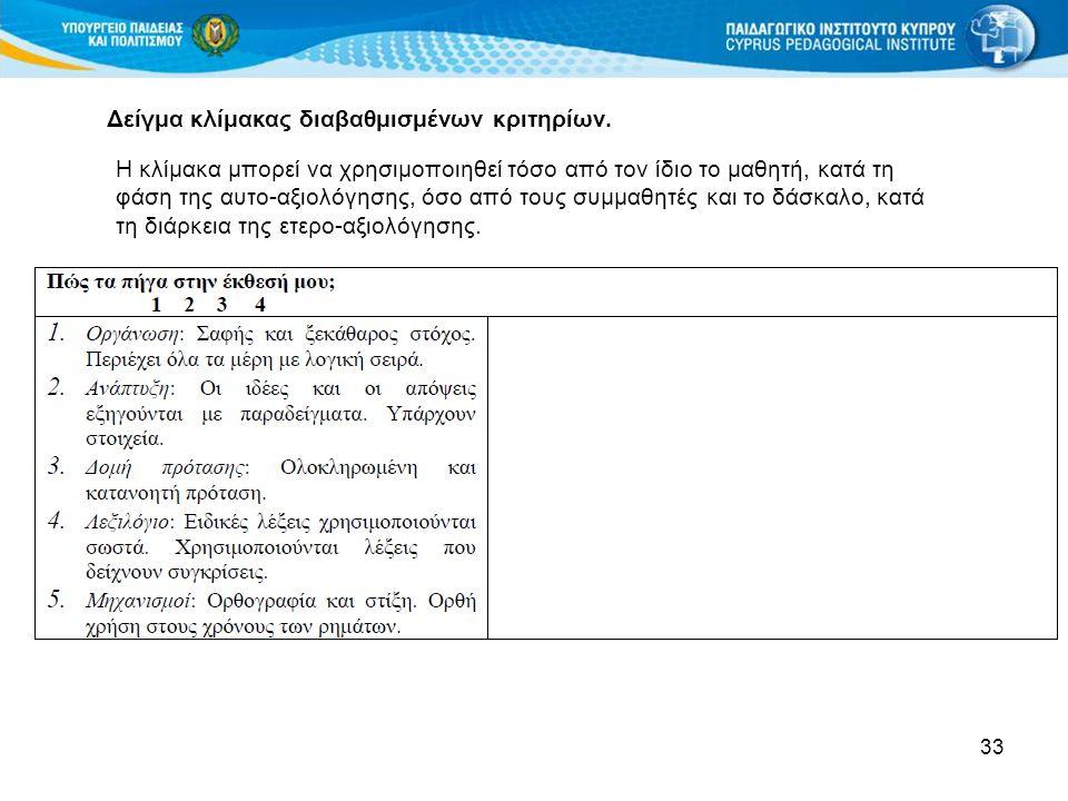 33 Δείγμα κλίμακας διαβαθμισμένων κριτηρίων. Η κλίμακα μπορεί να χρησιμοποιηθεί τόσο από τον ίδιο το μαθητή, κατά τη φάση της αυτο-αξιολόγησης, όσο απ