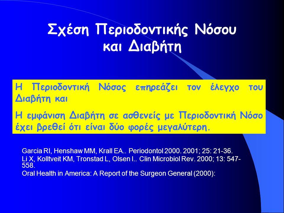 Garcia RI, Henshaw MM, Krall EA.. Periodontol 2000.