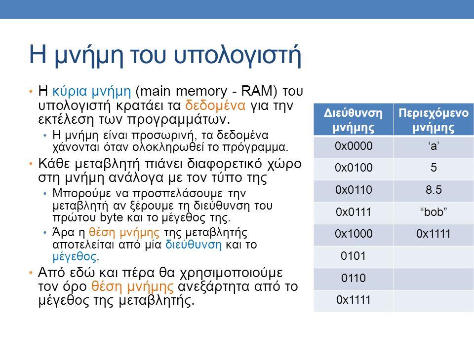 Παράδειγμα method1 x10 method2 xtrue b10 Όταν επιστρέφουμε από την μέθοδο method3 η αναφορά προς το αντικείμενο Person παύει να υπάρχει.