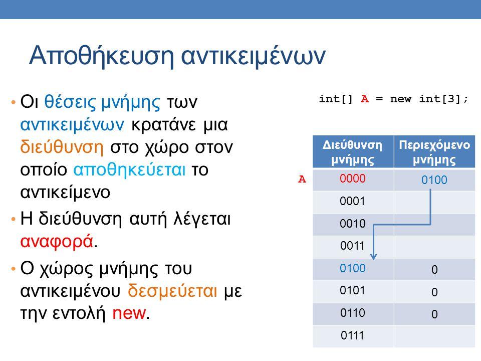main Εξέλιξη του προγράμματος p1p1 0x0010 p2 0x0020 nameAnn number2 nameBob number1 copier other 0x0010 this 0x0020 public void copier( Person other) { other.name = this.name; other.number = this.number; } Η παράμετρος this περνιέται αυτόματα σε κάθε κλήση μεθόδου του αντικειμένου p2.copier(p1);