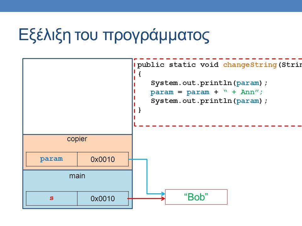 main Εξέλιξη του προγράμματος s 0x0010 Bob copier param 0x0010 public static void changeString(String param) { System.out.println(param); param = param + + Ann ; System.out.println(param); }