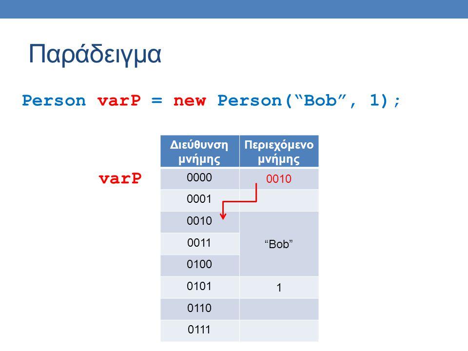 Αναθέσεις μεταξύ αντικειμένων var1 0x0010 var2 null nameBob number1 Person var1 = new Person( Bob , 1); Person var2; var2 = var1; var2.set( Ann ,2); System.out.println(var1);