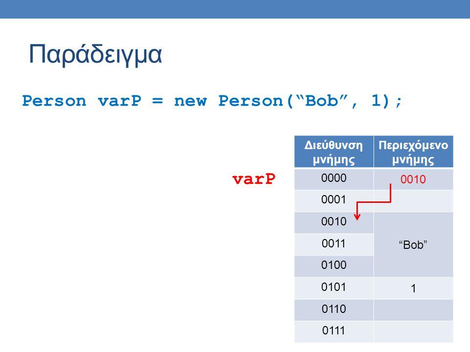 Παράδειγμα Person varP = new Person( Bob , 1); Διεύθυνση μνήμης Περιεχόμενο μνήμης 0000 0010 0001 0010 Bob 0011 0100 0101 1 0110 0111 varP