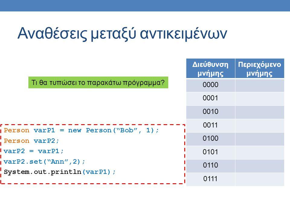 Αναθέσεις μεταξύ αντικειμένων Person varP1 = new Person( Bob , 1); Person varP2; varP2 = varP1; varP2.set( Ann ,2); System.out.println(varP1); Διεύθυνση μνήμης Περιεχόμενο μνήμης 0000 0001 0010 0011 0100 0101 0110 0111 Τι θα τυπώσει το παρακάτω πρόγραμμα