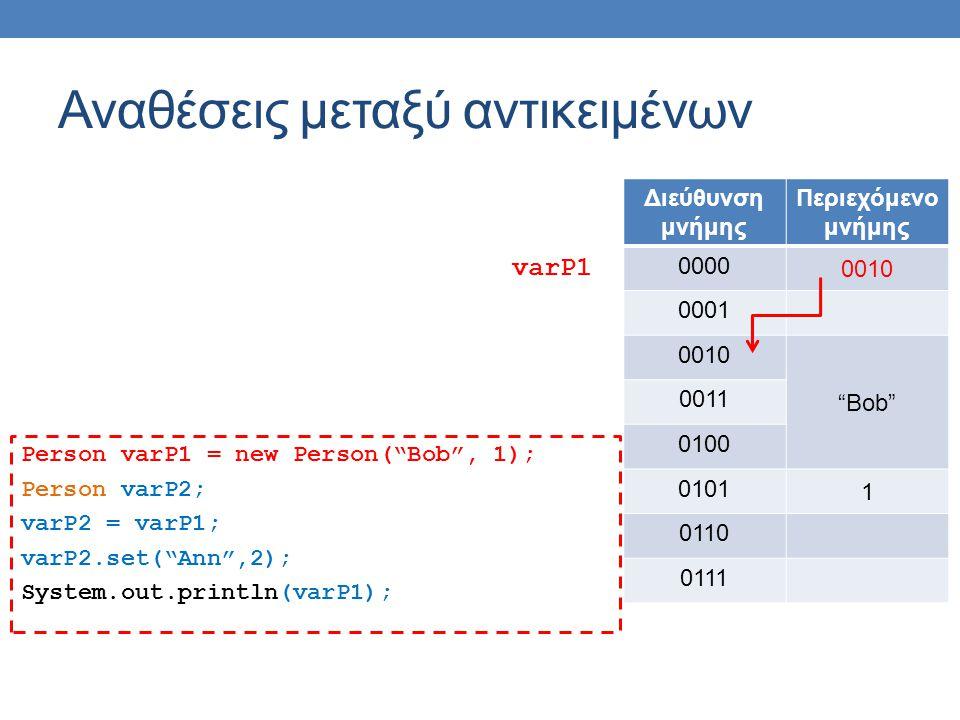 Αναθέσεις μεταξύ αντικειμένων Person varP1 = new Person( Bob , 1); Person varP2; varP2 = varP1; varP2.set( Ann ,2); System.out.println(varP1); Διεύθυνση μνήμης Περιεχόμενο μνήμης 0000 0010 0001 0010 Bob 0011 0100 0101 1 0110 0111 varP1