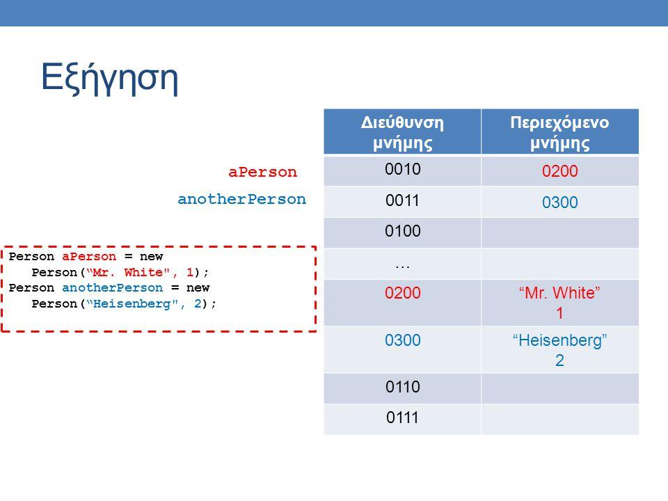 Εξήγηση Διεύθυνση μνήμης Περιεχόμενο μνήμης 0010 0200 0011 0300 0100 … 0200 Mr.