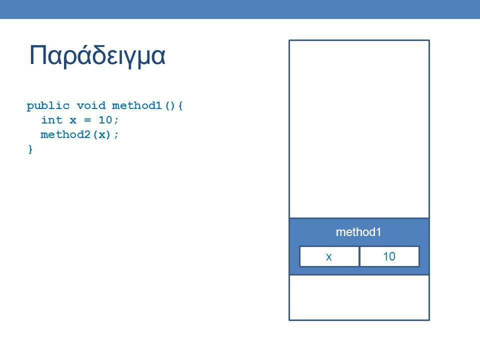 Παράδειγμα public void method1(){ int x = 10; method2(x); } method1 x10