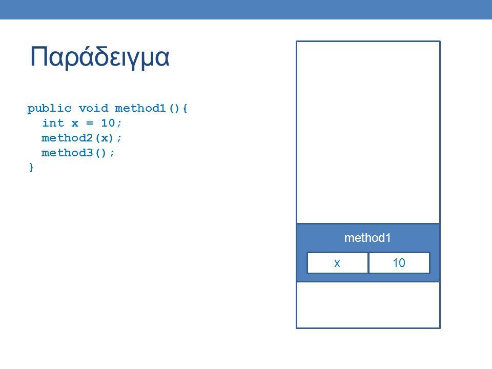 Παράδειγμα public void method1(){ int x = 10; method2(x); method3(); } method1 x10