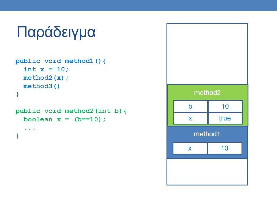 Παράδειγμα public void method1(){ int x = 10; method2(x); method3() } public void method2(int b){ boolean x = (b==10);...