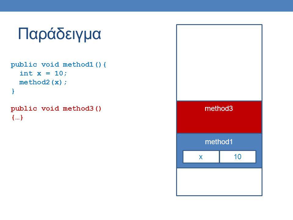 Παράδειγμα public void method1(){ int x = 10; method2(x); } public void method3() {…} method1 x10 method3