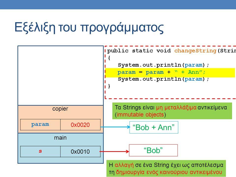 main Εξέλιξη του προγράμματος s 0x0010 Bob copier param 0x0020 public static void changeString(String param) { System.out.println(param); param = param + + Ann ; System.out.println(param); } Bob + Ann Τα Strings είναι μη μεταλλάξιμα αντικείμενα (immutable objects) H αλλαγή σε ένα String έχει ως αποτέλεσμα τη δημιουργία ενός καινούριου αντικειμένου