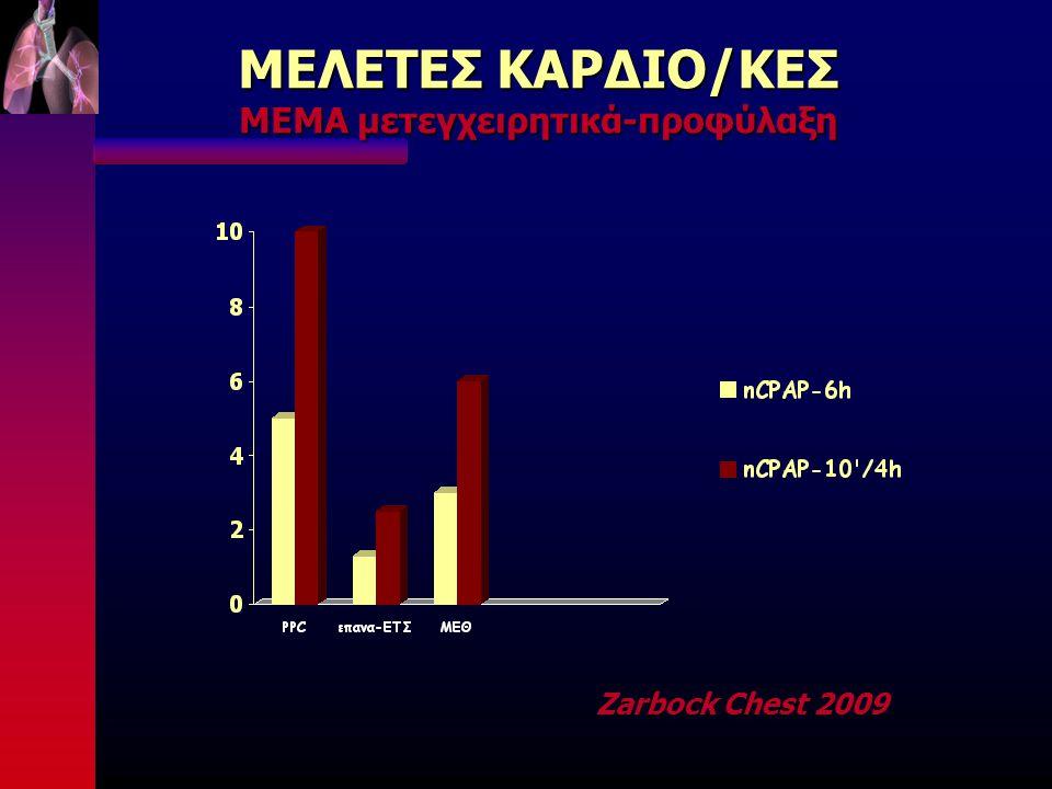 ΜΕΛΕΤΕΣ ΚΑΡΔΙΟ/ΚΕΣ ΜΕΜΑ μετεγχειρητικά-προφύλαξη Zarbock Chest 2009