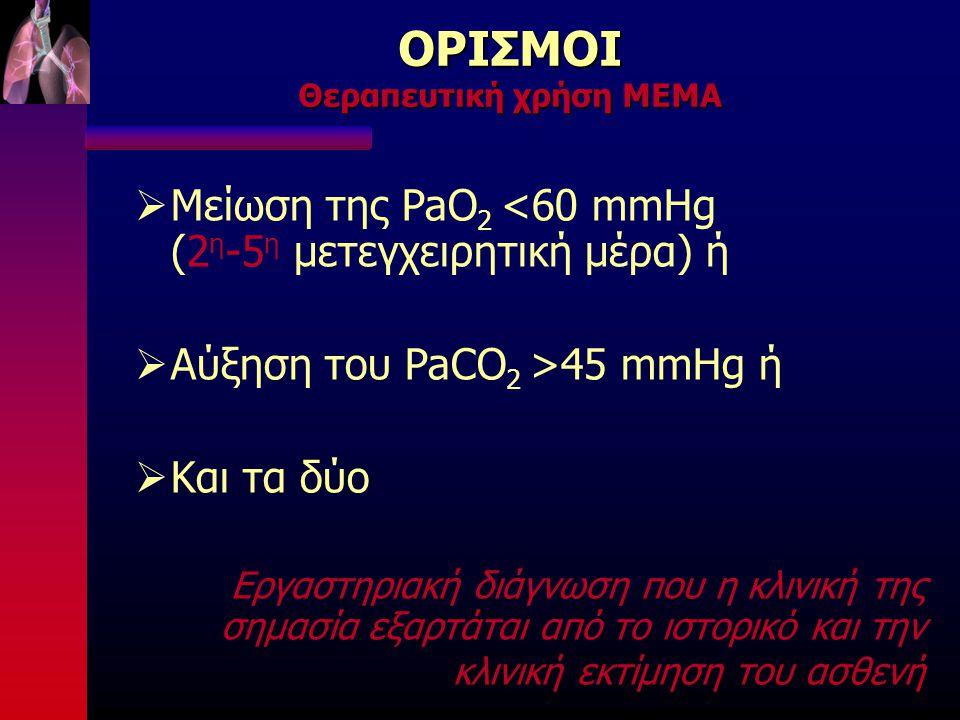 ΟΡΙΣΜΟΙ Θεραπευτική χρήση ΜΕΜΑ  Μείωση της PaO 2 <60 mmHg (2 η -5 η μετεγχειρητική μέρα) ή  Αύξηση του PaCO 2 >45 mmHg ή  Και τα δύο Εργαστηριακή διάγνωση που η κλινική της σημασία εξαρτάται από το ιστορικό και την κλινική εκτίμηση του ασθενή