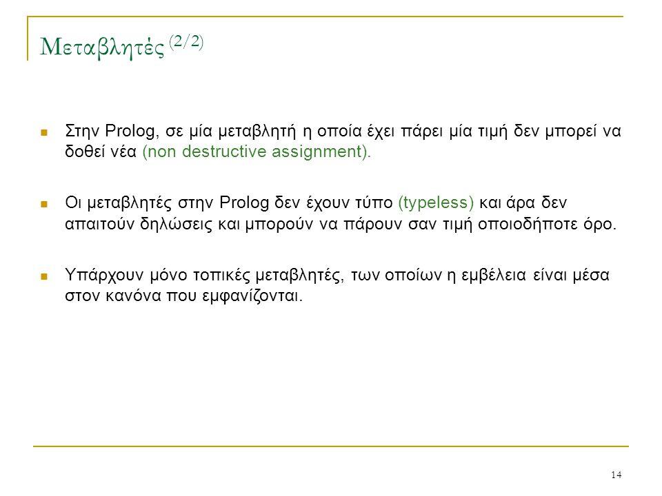 14 Μεταβλητές (2/2) Στην Prolog, σε μία μεταβλητή η οποία έχει πάρει μία τιμή δεν μπορεί να δοθεί νέα (non destructive assignment). Οι μεταβλητές στην
