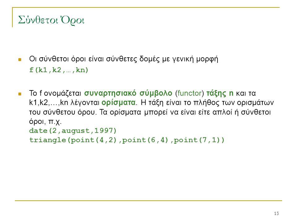 15 Σύνθετοι Όροι Οι σύνθετοι όροι είναι σύνθετες δομές με γενική μορφή f(k1,k2,…,kn) To f ονομάζεται συναρτησιακό σύμβολο (functor) τάξης n και τα k1,