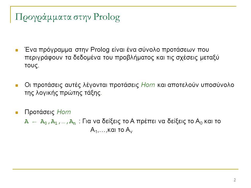 2 Προγράμματα στην Prolog Ένα πρόγραμμα στην Prolog είναι ένα σύνολο προτάσεων που περιγράφουν τα δεδομένα του προβλήματος και τις σχέσεις μεταξύ τους