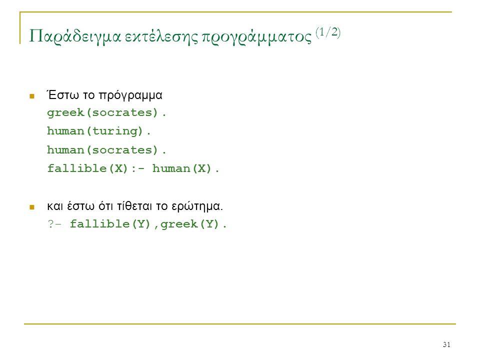 31 Παράδειγμα εκτέλεσης προγράμματος (1/2) Έστω το πρόγραμμα greek(socrates). human(turing). human(socrates). fallible(X):- human(X). και έστω ότι τίθ