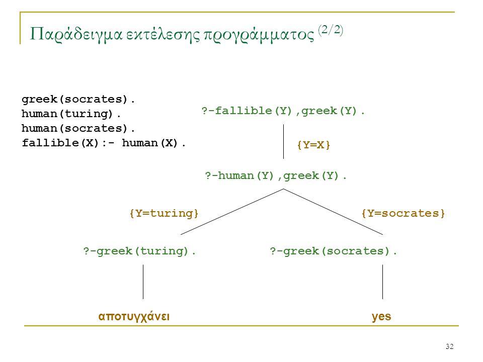 32 Παράδειγμα εκτέλεσης προγράμματος (2/2) ?-fallible(Y),greek(Y). {Y=X} ?-human(Y),greek(Y). ?-greek(turing).?-greek(socrates). {Y=socrates} {Y=turin