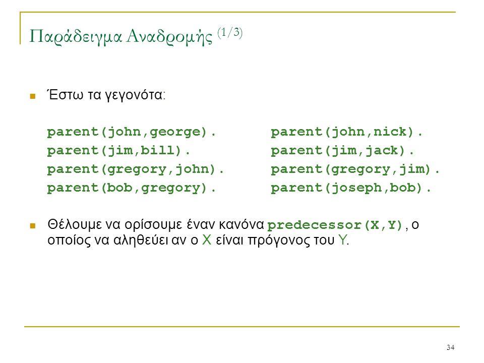 34 Παράδειγμα Αναδρομής (1/3) Έστω τα γεγονότα: parent(john,george). parent(john,nick). parent(jim,bill). parent(jim,jack). parent(gregory,john).paren