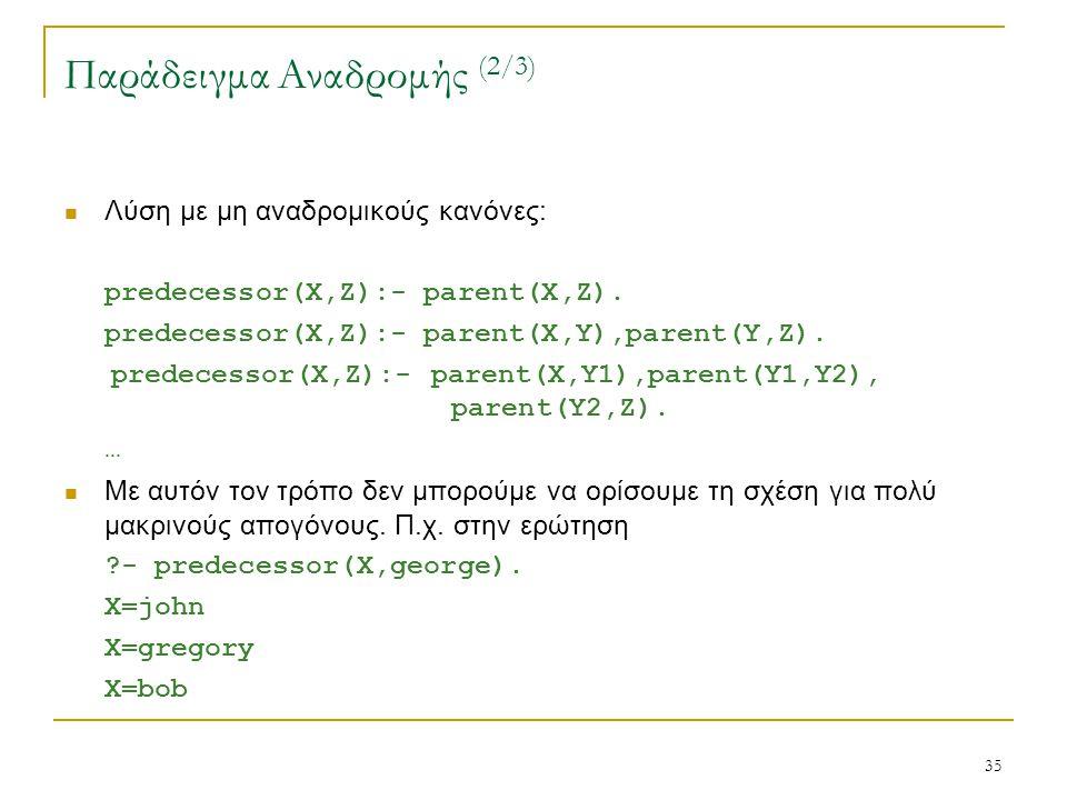 35 Παράδειγμα Αναδρομής (2/3) Λύση με μη αναδρομικούς κανόνες: predecessor(X,Z):- parent(X,Z). predecessor(X,Z):- parent(X,Y),parent(Y,Z). predecessor