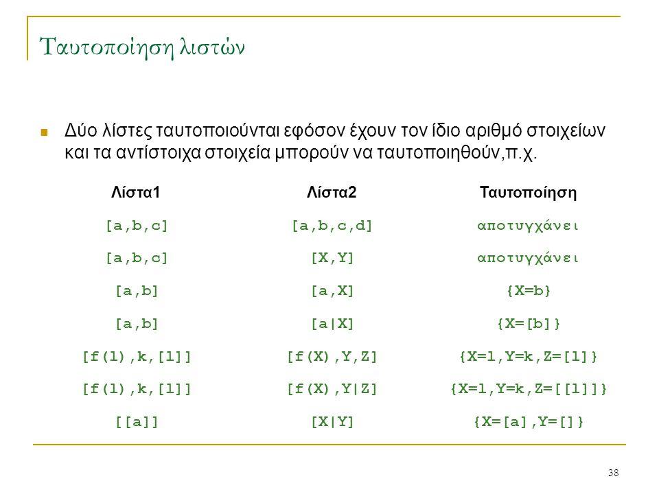 38 Ταυτοποίηση λιστών Δύο λίστες ταυτοποιούνται εφόσον έχουν τον ίδιο αριθμό στοιχείων και τα αντίστοιχα στοιχεία μπορούν να ταυτοποιηθούν,π.χ. Λίστα1