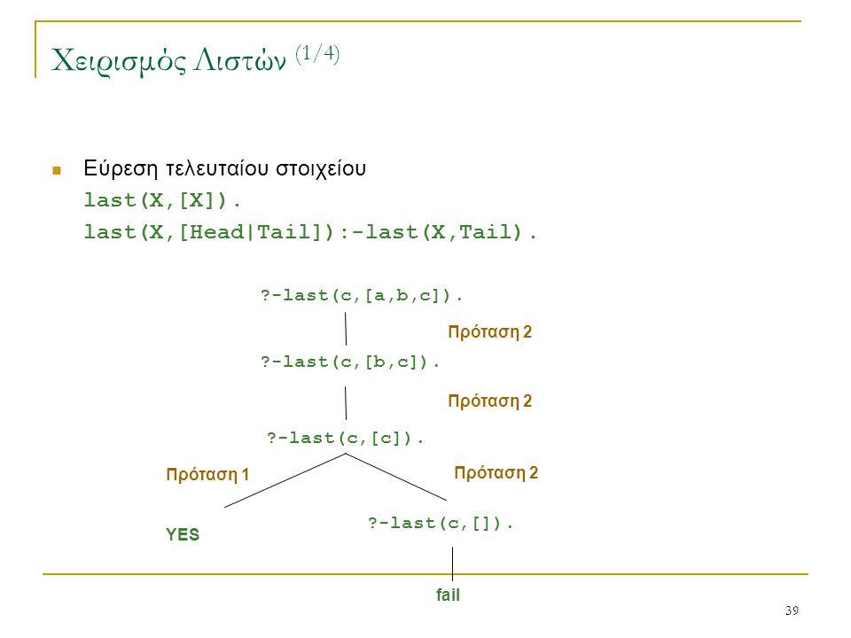 39 Χειρισμός Λιστών (1/4) Εύρεση τελευταίου στοιχείου last(X,[X]). last(X,[Head|Tail]):-last(X,Tail). ?-last(c,[a,b,c]). Πρόταση 2 ?-last(c,[b,c]). Πρ
