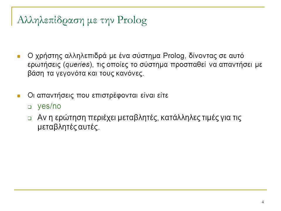 4 Αλληλεπίδραση με την Prolog Ο χρήστης αλληλεπιδρά με ένα σύστημα Prolog, δίνοντας σε αυτό ερωτήσεις (queries), τις οποίες το σύστημα προσπαθεί να απ