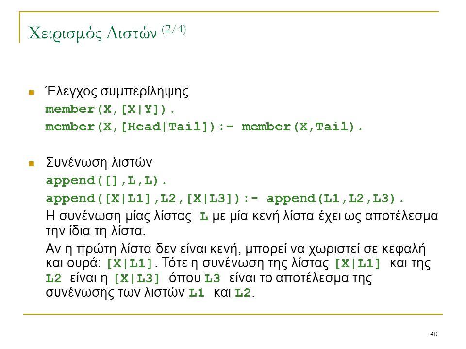 40 Χειρισμός Λιστών (2/4) Έλεγχος συμπερίληψης member(X,[X|Y]). member(X,[Head|Tail]):- member(X,Tail). Συνένωση λιστών append([],L,L). append([X|L1],