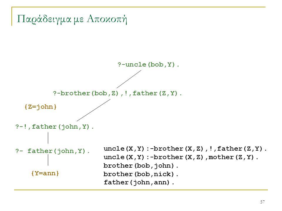57 Παράδειγμα με Αποκοπή ?-uncle(bob,Y). ?-brother(bob,Z),!,father(Z,Y). ?- father(john,Y). {Y=ann} {Z=john} uncle(X,Y):-brother(X,Z),!,father(Z,Y). u