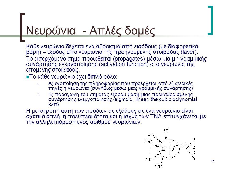 15 Νευρώνια - Απλές δομές Κάθε νευρώνιο δέχεται ένα άθροισμα από εισόδους (με διαφορετικά βάρη) – έξοδος από νευρώνια της προηγούμενης στοιβάδας (laye
