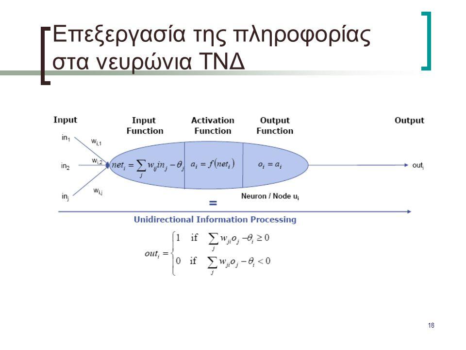18 Επεξεργασία της πληροφορίας στα νευρώνια ΤΝΔ