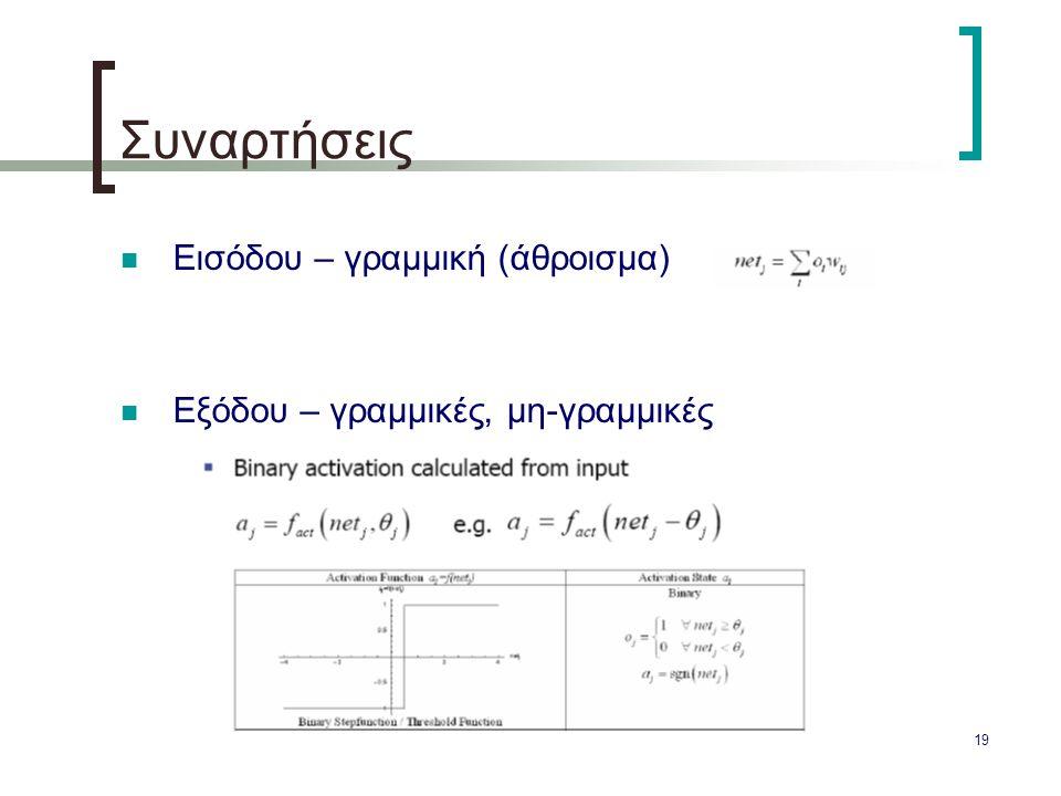 19 Συναρτήσεις Εισόδου – γραμμική (άθροισμα) Εξόδου – γραμμικές, μη-γραμμικές