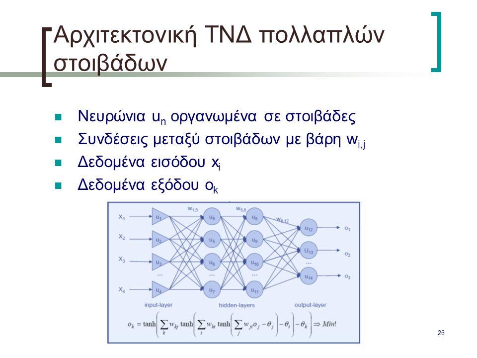 26 Αρχιτεκτονική ΤΝΔ πολλαπλών στοιβάδων Νευρώνια u n οργανωμένα σε στοιβάδες Συνδέσεις μεταξύ στοιβάδων με βάρη w i,j Δεδομένα εισόδου x i Δεδομένα ε