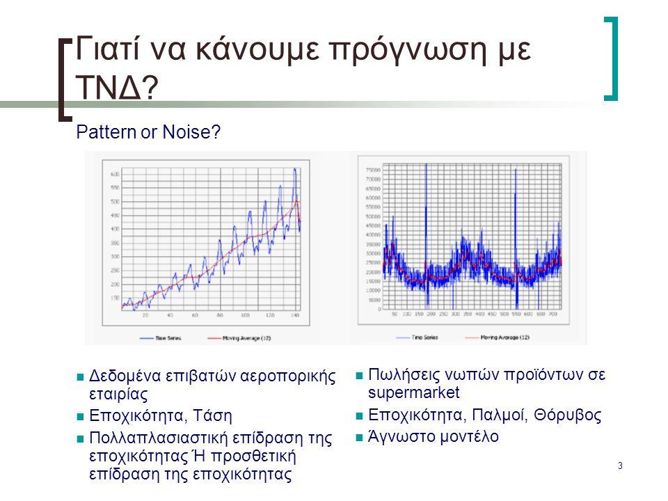 3 Γιατί να κάνουμε πρόγνωση με ΤΝΔ? Pattern or Noise? Δεδομένα επιβατών αεροπορικής εταιρίας Εποχικότητα, Τάση Πολλαπλασιαστική επίδραση της εποχικότη