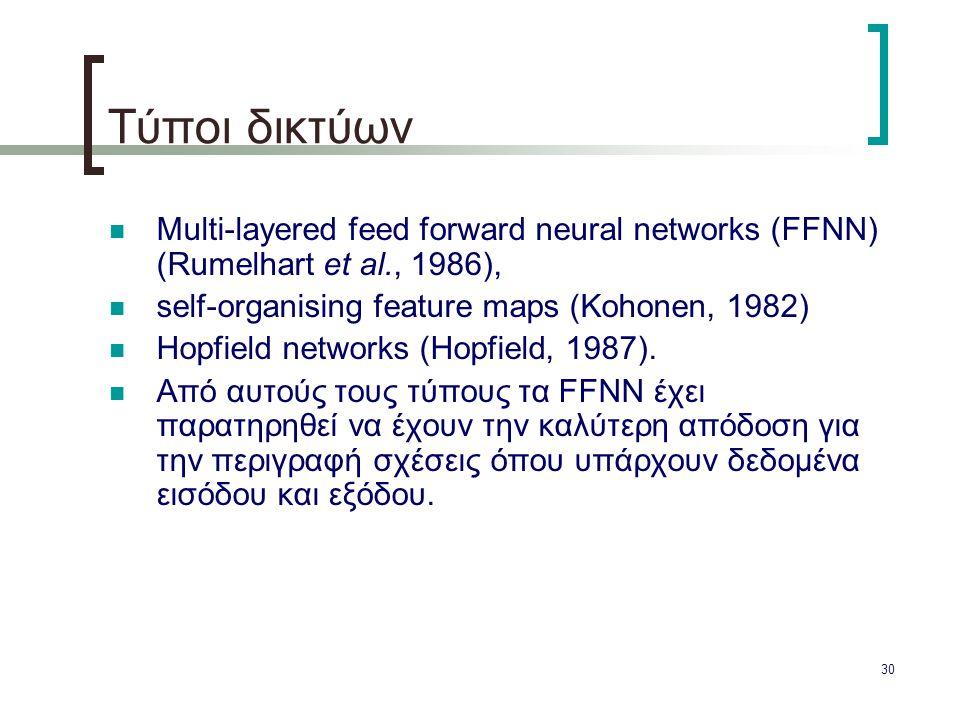 30 Τύποι δικτύων Μulti-layered feed forward neural networks (FFNN) (Rumelhart et al., 1986), self-organising feature maps (Kohonen, 1982) Hopfield net
