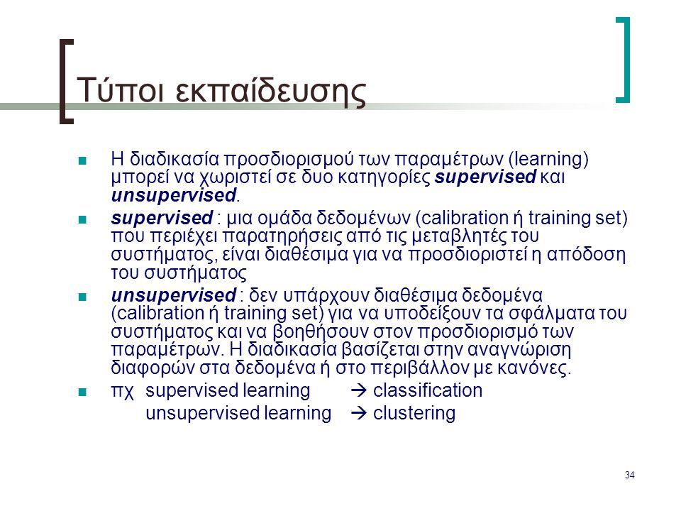 34 Τύποι εκπαίδευσης Η διαδικασία προσδιορισμού των παραμέτρων (learning) μπορεί να χωριστεί σε δυο κατηγορίες supervised και unsupervised. supervised