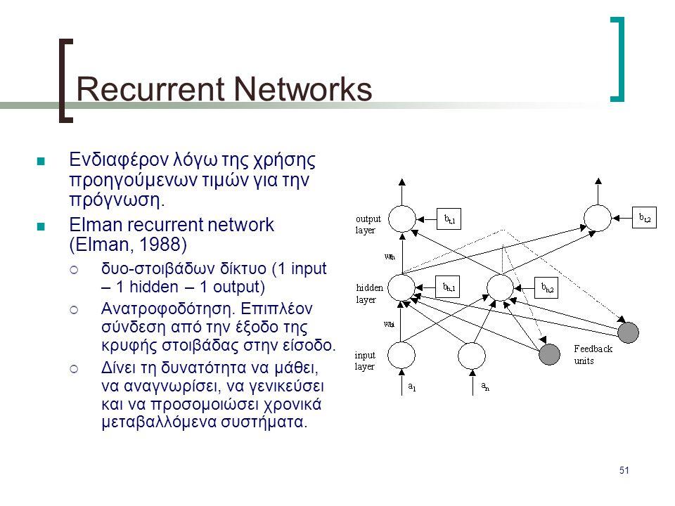 51 Recurrent Networks Ενδιαφέρον λόγω της χρήσης προηγούμενων τιμών για την πρόγνωση. Elman recurrent network (Elman, 1988)  δυο-στοιβάδων δίκτυο (1