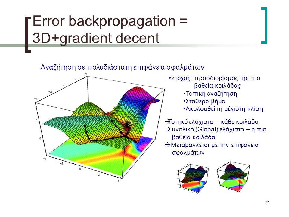 56 Error backpropagation = 3D+gradient decent Αναζήτηση σε πολυδιάστατη επιφάνεια σφαλμάτων  Τοπικό ελάχιστο - κάθε κοιλάδα  Συνολικό (Global) ελάχι