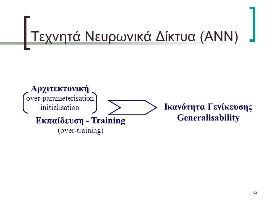 62 Αρχιτεκτονική over-parameterisation initialisation Ικανότητα Γενίκευσης Generalisability Εκπαίδευση - Training (over-training) Τεχνητά Νευρωνικά Δί