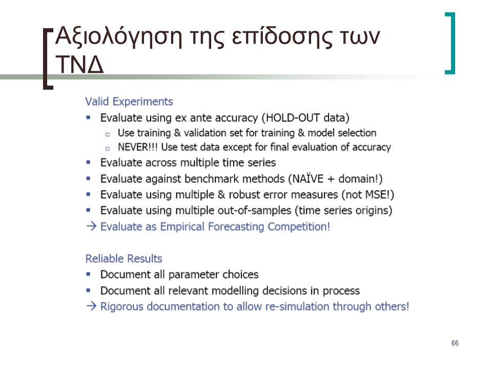 66 Αξιολόγηση της επίδοσης των ΤΝΔ