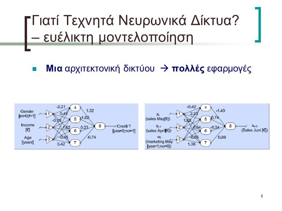 8 Μια αρχιτεκτονική δικτύου  πολλές εφαρμογές