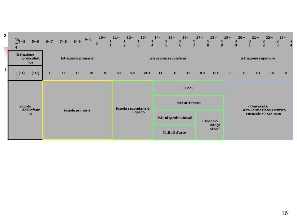 16 2½~42½~4 4~55~66~77~88~9 9~1 0 10~ 1 1 11~ 1 2 12~ 1 3 13~ 1 4 14~ 1 5 15~ 1 6 16~ 1 7 17~ 1 8 18~ 1 9 19~ 2 0 20~ 2 1 21~ 2 2 22~ 2 3 23~ 2 4 Istr